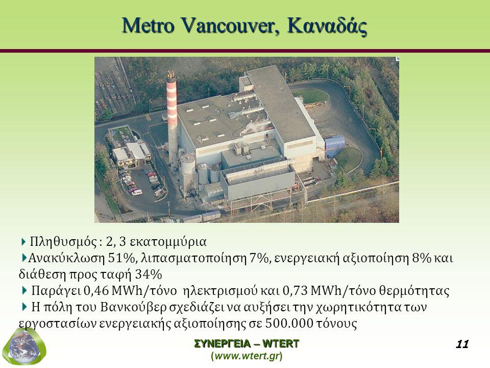 ΣΥΝΕΡΓΕΙΑ – WTERT (www.wtert.gr) 11 Metro Vancouver, Καναδάς Πληθυσμός : 2, 3 εκατομμύρια Ανακύκλωση 51%, λιπασματοποίηση 7%, ενεργειακή αξιοποίηση 8%