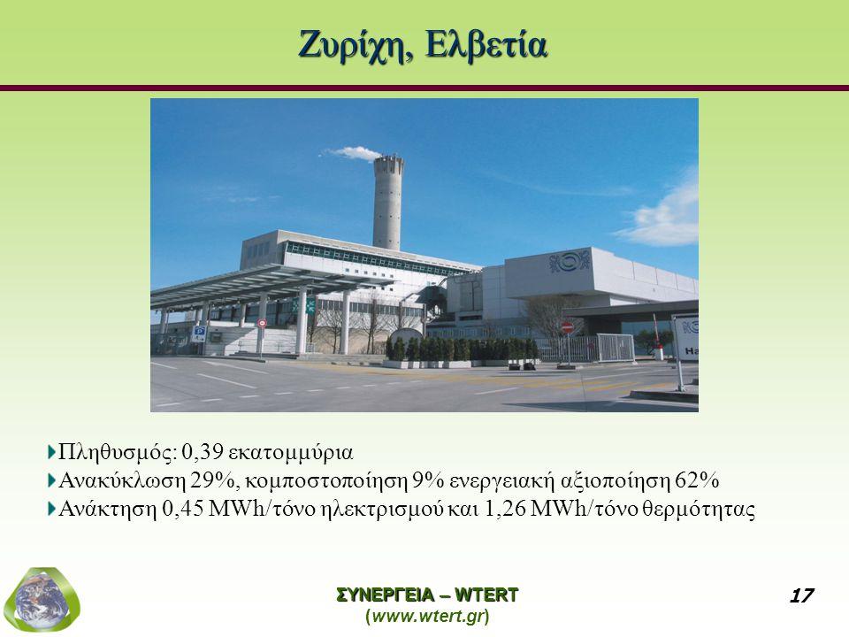 ΣΥΝΕΡΓΕΙΑ – WTERT (www.wtert.gr) 17 Ζυρίχη, Ελβετία Πληθυσμός: 0,39 εκατομμύρια Ανακύκλωση 29%, κομποστοποίηση 9% ενεργειακή αξιοποίηση 62% Ανάκτηση 0