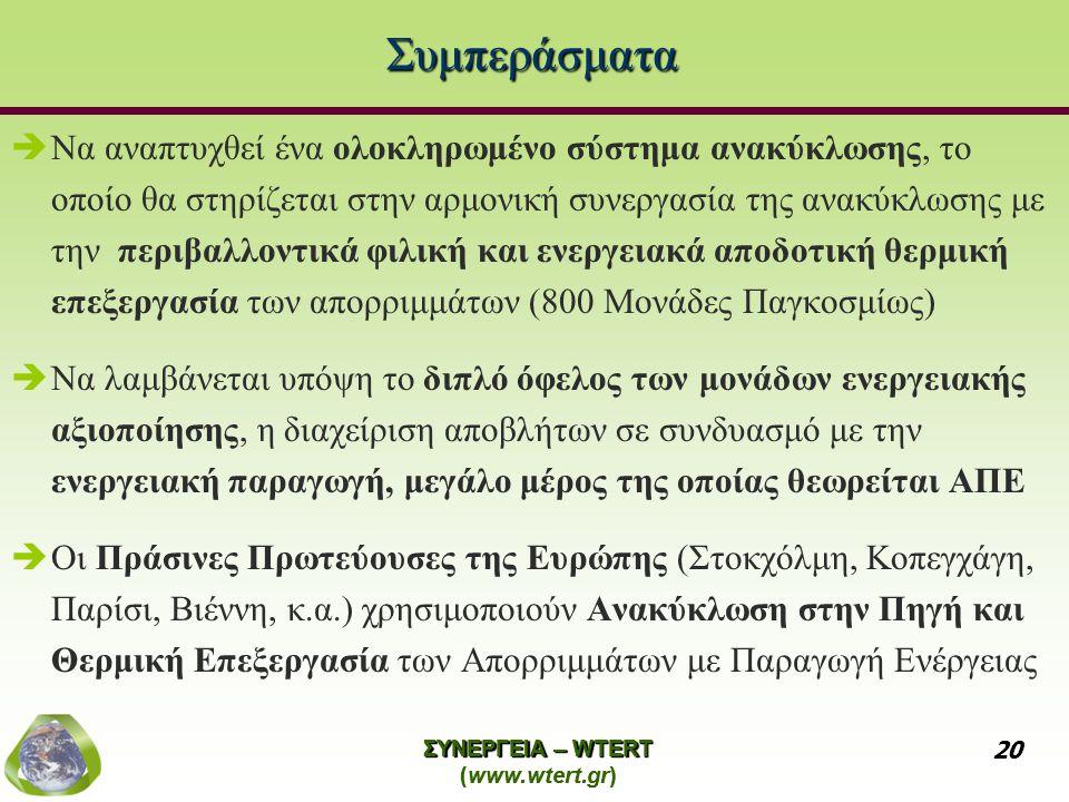 ΣΥΝΕΡΓΕΙΑ – WTERT (www.wtert.gr) 20 ΣΥΝΕΡΓΕΙΑ – WTERT (www.wtert.gr) Συμπεράσματα  Να αναπτυχθεί ένα ολοκληρωμένο σύστημα ανακύκλωσης, το οποίο θα στ