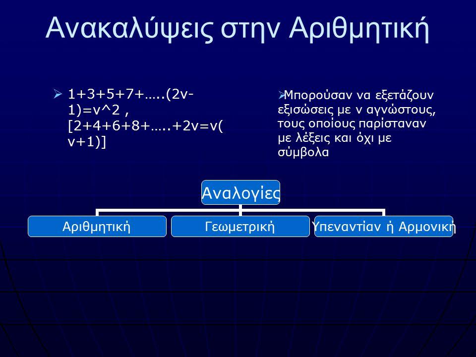 Ανακαλύψεις στην Αριθμητική   1+3+5+7+…..(2ν- 1)=ν^2, [2+4+6+8+…..+2ν=ν( ν+1)]  Μπορούσαν να εξετάζουν εξισώσεις με ν αγνώστους, τους οποίους παρίσ