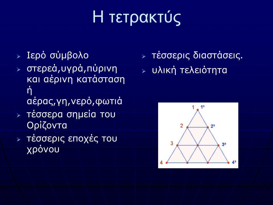 Η Μυστική Τετρακτύς (σύνολο από τέσσερα πράγματα) μια λέξη που απέδωσε ο μαθηματικός Θέων.