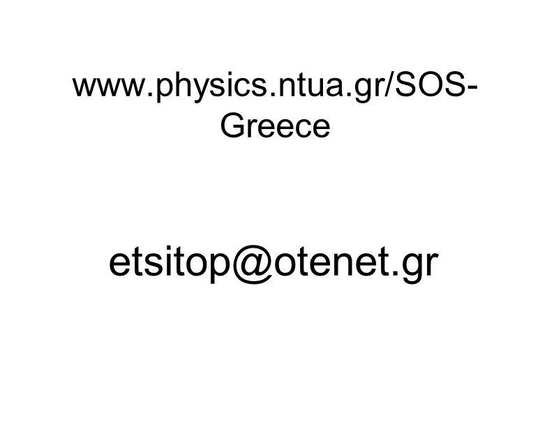 1 ο Γενικό λύκειο Καρδίτσας Εντυπωσιακή αιώρηση στον… αέρα με τη βοήθεια των μαγνητών.