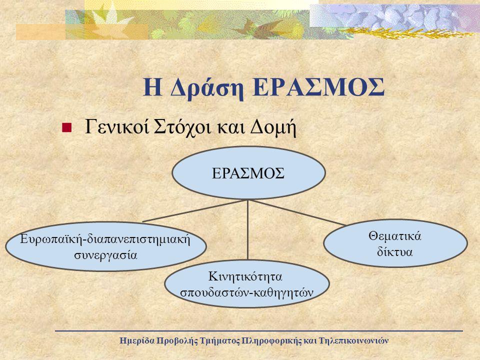 Ημερίδα Προβολής Τμήματος Πληροφορικής και Τηλεπικοινωνιών Η Δράση ΕΡΑΣΜΟΣ Γενικοί Στόχοι και Δομή ΕΡΑΣΜΟΣ Ευρωπαϊκή-διαπανεπιστημιακή συνεργασία Κινη