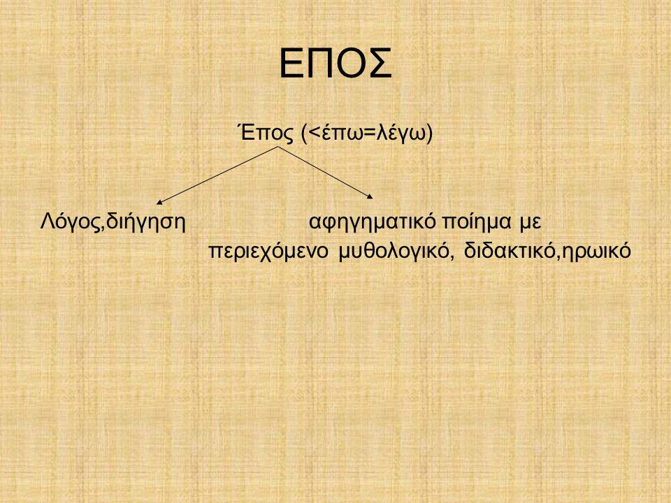 ΕΠΟΣ Έπος (<έπω=λέγω) Λόγος,διήγησηαφηγηματικό ποίημα με περιεχόμενο μυθολογικό, διδακτικό,ηρωικό