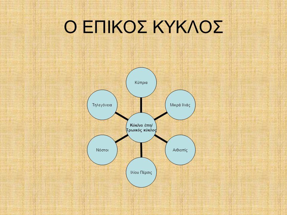 Ο ΕΠΙΚΟΣ ΚΥΚΛΟΣ Κύκλια έπη/ Τρωικός κύκλος ΚύπριαΜικρά ΙλιάςΑιθιοπίς Ιλίου Πέρσις ΝόστοιΤηλεγόνεια