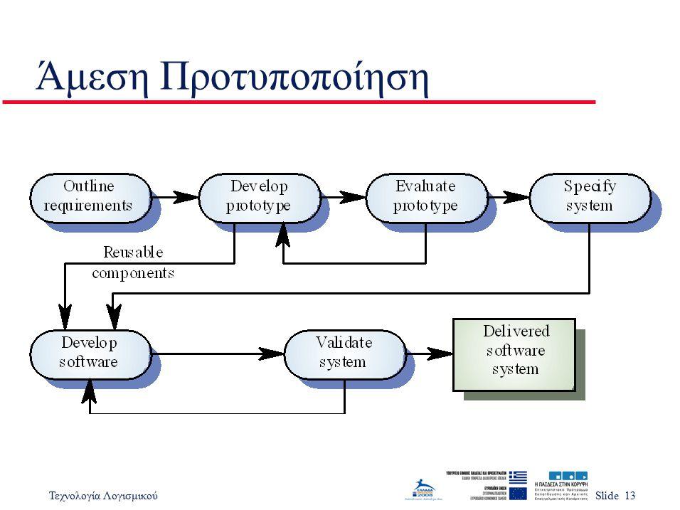 Τεχνολογία ΛογισμικούSlide 13 Άμεση Προτυποποίηση