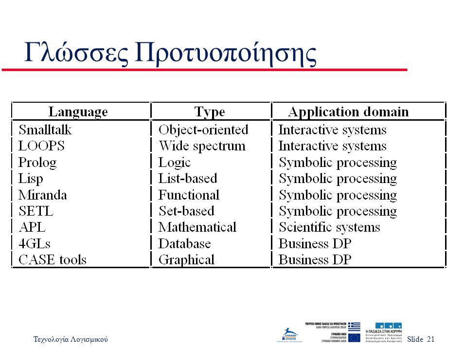 Τεχνολογία ΛογισμικούSlide 21 Γλώσσες Προτυοποίησης
