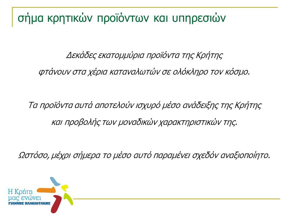 σήμα κρητικών προϊόντων και υπηρεσιών Δεκάδες εκατομμύρια προϊόντα της Κρήτης φτάνουν στα χέρια καταναλωτών σε ολόκληρο τον κόσμο. Τα προϊόντα αυτά απ