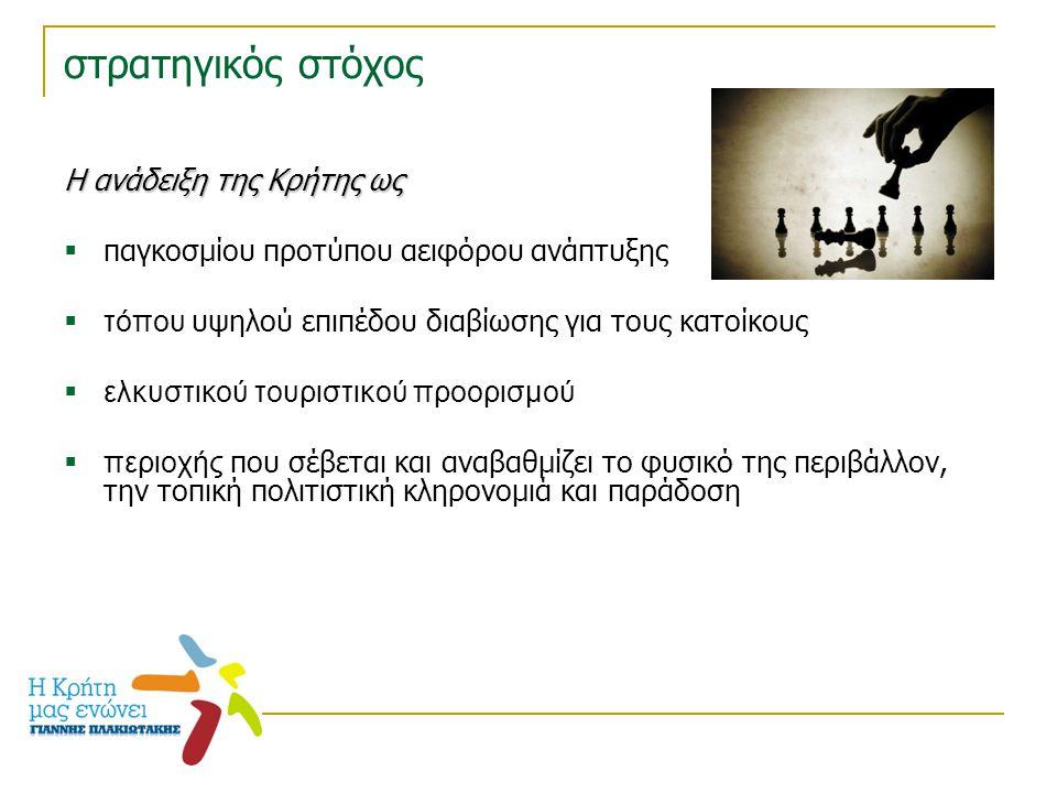 στρατηγικός στόχος Η ανάδειξη της Κρήτης ως  παγκοσμίου προτύπου αειφόρου ανάπτυξης  τόπου υψηλού επιπέδου διαβίωσης για τους κατοίκους  ελκυστικού