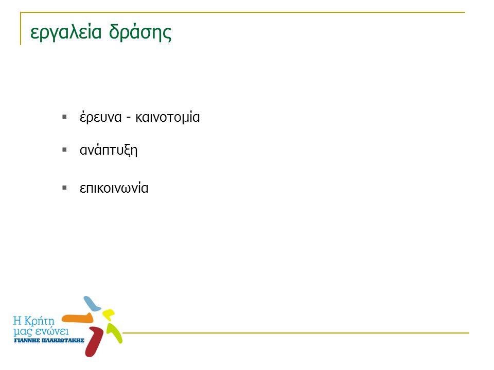 εργαλεία δράσης  έρευνα - καινοτομία  ανάπτυξη  επικοινωνία