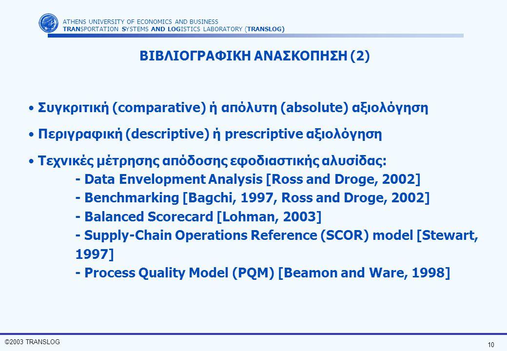 10 ©2003 TRANSLOG ATHENS UNIVERSITY OF ECONOMICS AND BUSINESS TRANSPORTATION SYSTEMS AND LOGISTICS LABORATORY (TRANSLOG) Συγκριτική (comparative) ή απ