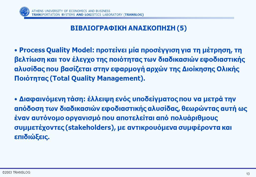 13 ©2003 TRANSLOG ATHENS UNIVERSITY OF ECONOMICS AND BUSINESS TRANSPORTATION SYSTEMS AND LOGISTICS LABORATORY (TRANSLOG) ΒΙΒΛΙΟΓΡΑΦΙΚΗ ΑΝΑΣΚΟΠΗΣΗ (5)