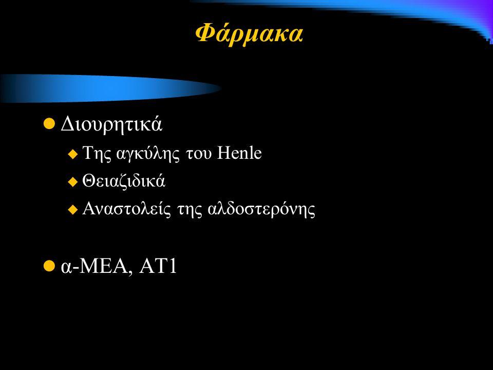 Φάρμακα Διουρητικά  Της αγκύλης του Henle  Θειαζιδικά  Αναστολείς της αλδοστερόνης α-ΜΕΑ, ΑΤ1