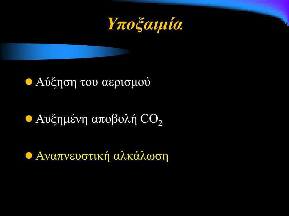 Υποξαιμία Αύξηση του αερισμού Αυξημένη αποβολή CO 2 Αναπνευστική αλκάλωση