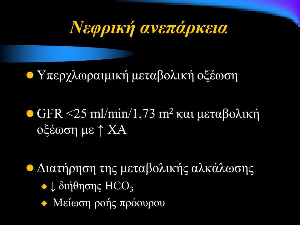 Νεφρική ανεπάρκεια Υπερχλωραιμική μεταβολική οξέωση GFR <25 ml/min/1,73 m 2 και μεταβολική οξέωση με ↑ ΧΑ Διατήρηση της μεταβολικής αλκάλωσης  ↓ διήθησης HCO 3 -  Μείωση ροής πρόουρου