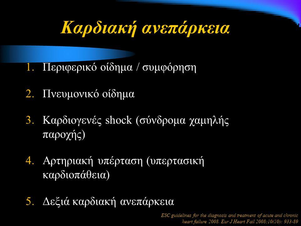 Καρδιακή ανεπάρκεια 1.Περιφερικό οίδημα / συμφόρηση 2.Πνευμονικό οίδημα 3.Καρδιογενές shock (σύνδρομα χαμηλής παροχής) 4.Αρτηριακή υπέρταση (υπερτασική καρδιοπάθεια) 5.Δεξιά καρδιακή ανεπάρκεια ESC guidelines for the diagnosis and treatment of acute and chronic heart failure 2008.