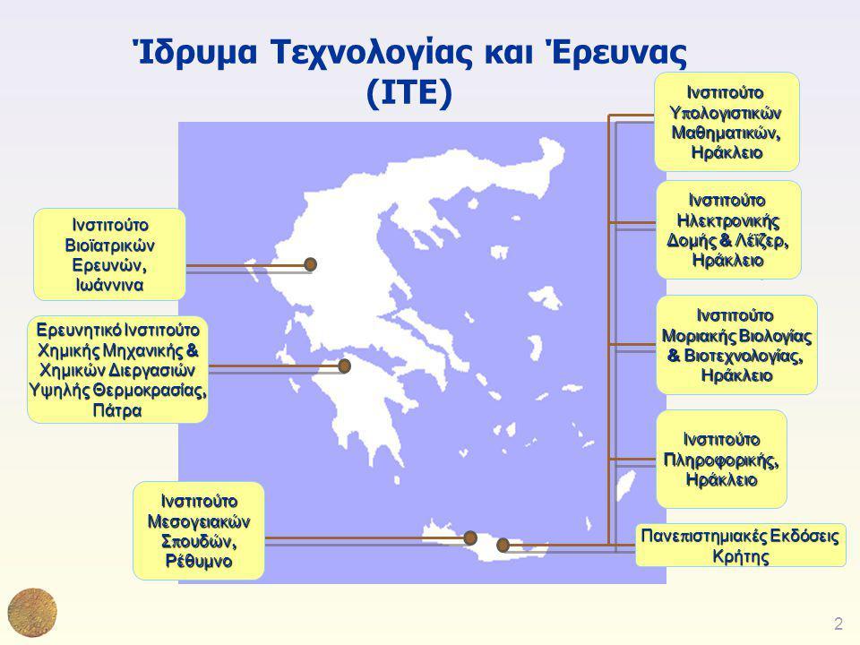 2 Ίδρυμα Τεχνολογίας και Έρευνας (ΙΤΕ) Πανε π ιστημιακές Εκδόσεις Κρήτης ΙνστιτούτοΗλεκτρονικής Δομής & Λέϊζερ, Ηράκλειο Ινστιτούτο Πληροφορικής, Ηράκ