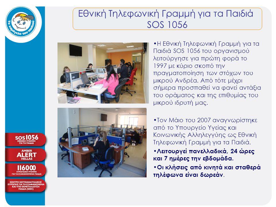 Η Εθνική Τηλεφωνική Γραμμή για τα Παιδιά SOS 1056 του οργανισμού λειτούργησε για πρώτη φορά το 1997 με κύριο σκοπό την πραγματοποίηση των στόχων του μ