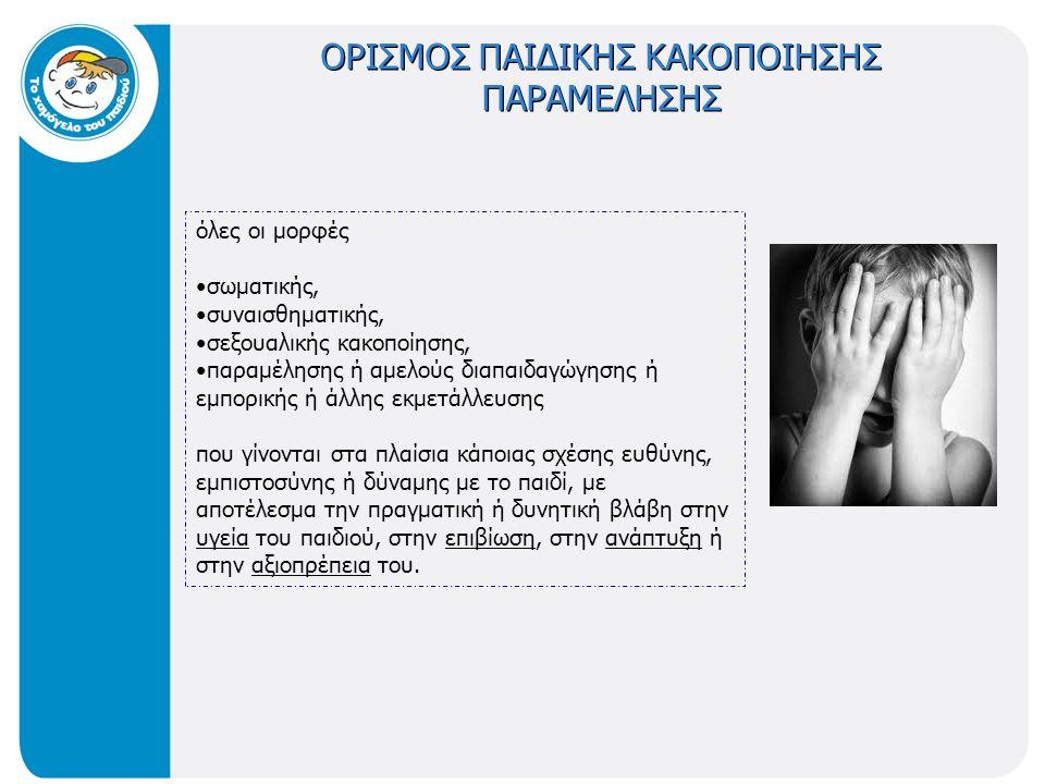 ΜΟΡΦΕΣ ΚΑΚΟΠΟΙΗΣΗΣ σωματική κακοποίηση σεξουαλική κακοποίηση συναισθηματική και ψυχολογική κακοποίηση παραμέληση