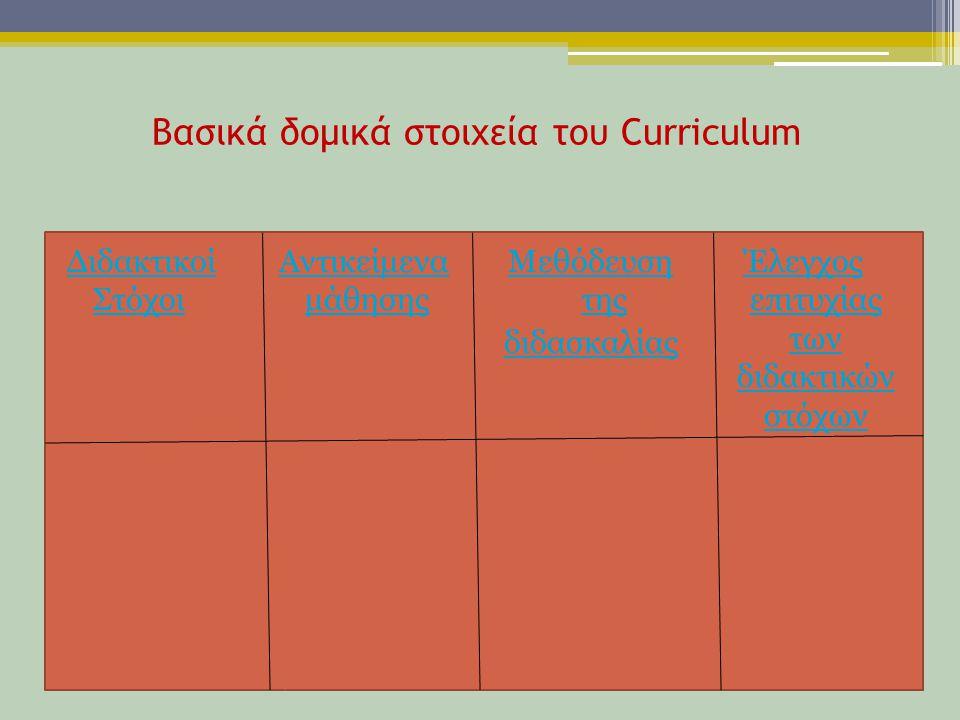 Βασικά δομικά στοιχεία του Curriculum Διδακτικοί Στόχοι Αντικείμενα μάθησης Μεθόδευση της διδασκαλίας Έλεγχος επιτυχίας των διδακτικών στόχων