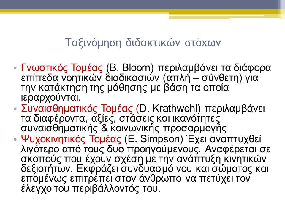 Ταξινόμηση διδακτικών στόχων Γνωστικός Τομέας (B. Bloom) περιλαμβάνει τα διάφορα επίπεδα νοητικών διαδικασιών (απλή – σύνθετη) για την κατάκτηση της μ