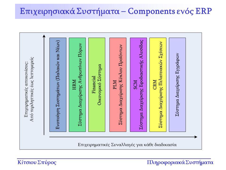 Κίτσιου ΣπύροςΠληροφοριακά Συστήματα Επιχειρησιακά Συστήματα – Components ενός ERP