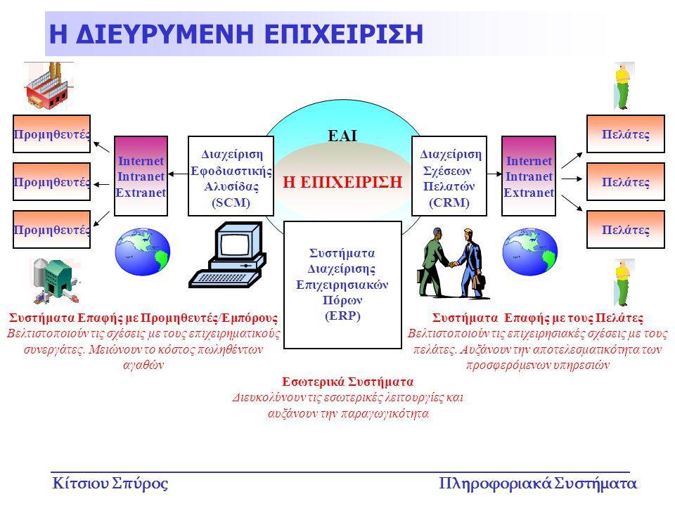 Κίτσιου ΣπύροςΠληροφοριακά Συστήματα Εξαιρετικά σημαντικό για την επιβίωση και την επιτυχία μιας επιχείρησης είναι η αποτελεσματική διαχείριση της πληροφορίας και της Πληροφοριακής Τεχνολογίας (ΠΤ) Αύξηση της επιχειρηματικής απόδοσης –Βελτίωση της ποιότητας των προϊόντων και των υπηρεσιών Αύξηση της ατομικής απόδοσης των εργαζομένων –Έγκυρη και έγκαιρη υποστήριξη των αποφάσεων Δυνατότητα δημιουργίας νέων ευκαιριών –Βέλτιστη διαχείριση επιχειρηματικών διαδικασιών –Μείωση του κόστους διεκπεραίωσης διαδικασιών Πληροφορίες – ΠΤ και Επιχείρηση