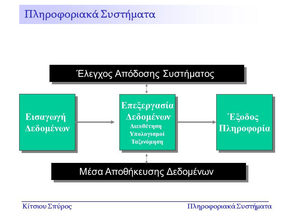 Κίτσιου ΣπύροςΠληροφοριακά Συστήματα Συλλογή δεδομένων από το ενδο/εξω επιχειρησιακό περιβάλλον Μετατροπή δεδομένων σε κατανοητή μορφή Μεταφορά και διανομή της πληροφορίας σε ανθρώπους ή σε διαδικασίες Είσοδος (Input) Επεξεργασία (Processing) data Έξοδος (Output) info Feedback - επανατροφοδότηση Πόροι ΠΣ: άνθρωποι-χρήστες, υλικό (hardware), λογισμικό (software), δίκτυα (networks), δεδομένα.