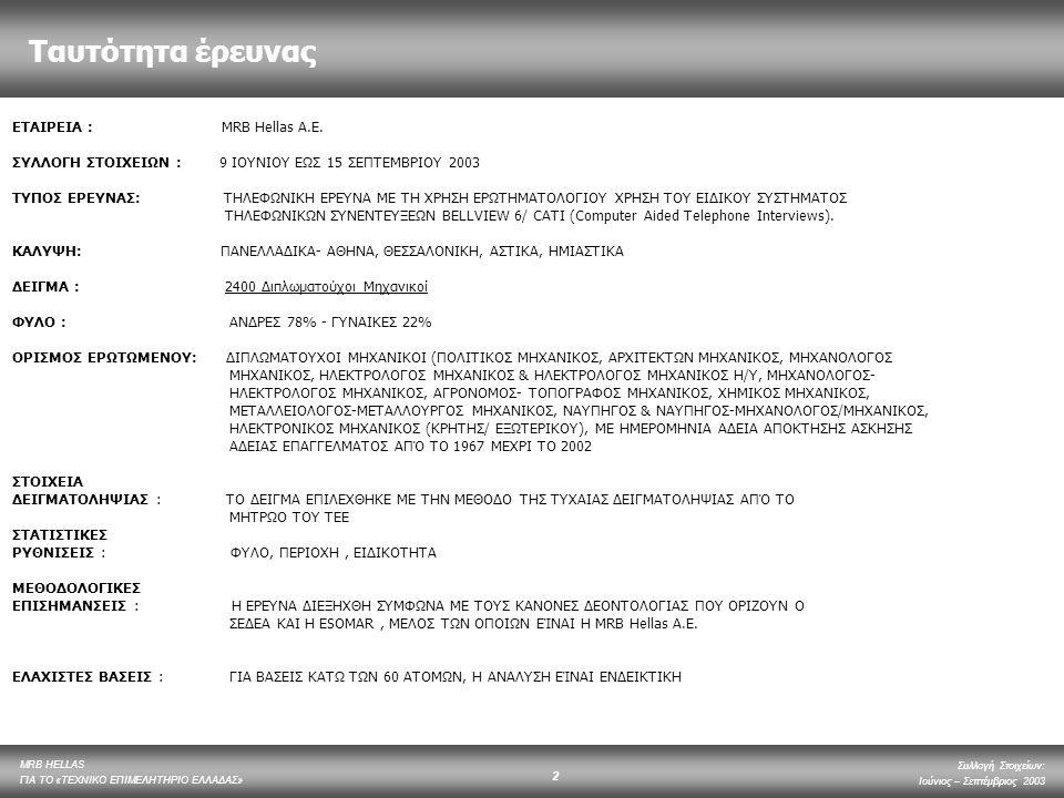 MRB HELLAS ΓΙΑ ΤΟ «ΤΕΧΝΙΚΟ ΕΠΙΜΕΛΗΤΗΡΙΟ ΕΛΛΑΔΑΣ» Συλλογή Στοιχείων: Ιούνιος – Σεπτέμβριος 2003 2 Ταυτότητα έρευνας ΕΤΑΙΡΕΙΑ : MRB Hellas A.E. ΣΥΛΛΟΓΗ