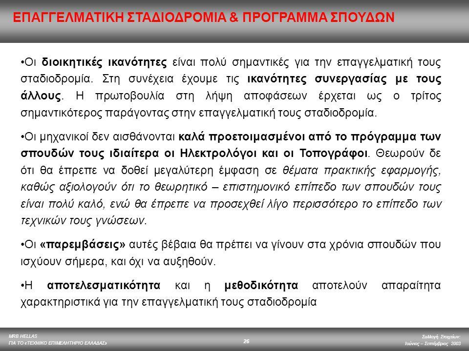 MRB HELLAS ΓΙΑ ΤΟ «ΤΕΧΝΙΚΟ ΕΠΙΜΕΛΗΤΗΡΙΟ ΕΛΛΑΔΑΣ» Συλλογή Στοιχείων: Ιούνιος – Σεπτέμβριος 2003 26 Οι διοικητικές ικανότητες είναι πολύ σημαντικές για