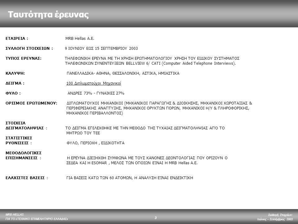 MRB HELLAS ΓΙΑ ΤΟ «ΤΕΧΝΙΚΟ ΕΠΙΜΕΛΗΤΗΡΙΟ ΕΛΛΑΔΑΣ» Συλλογή Στοιχείων: Ιούνιος – Σεπτέμβριος 2003 3 Ταυτότητα έρευνας ΕΤΑΙΡΕΙΑ : MRB Hellas A.E. ΣΥΛΛΟΓΗ