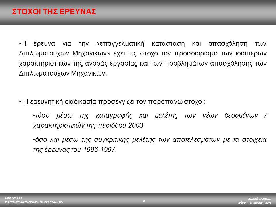 MRB HELLAS ΓΙΑ ΤΟ «ΤΕΧΝΙΚΟ ΕΠΙΜΕΛΗΤΗΡΙΟ ΕΛΛΑΔΑΣ» Συλλογή Στοιχείων: Ιούνιος – Σεπτέμβριος 2003 5 Η έρευνα για την «επαγγελματική κατάσταση και απασχόλ