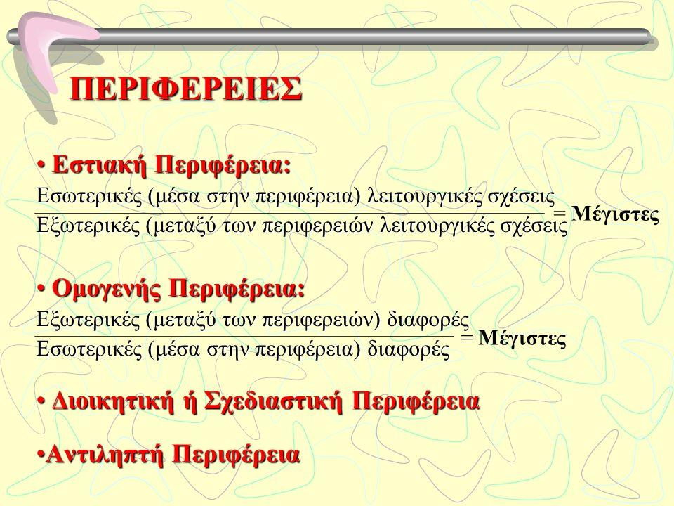 ΠΕΡΙΦΕΡΕΙΕΣ Εστιακή Περιφέρεια: Εστιακή Περιφέρεια: Εσωτερικές (μέσα στην περιφέρεια) λειτουργικές σχέσεις Εξωτερικές (μεταξύ των περιφερειών λειτουργ