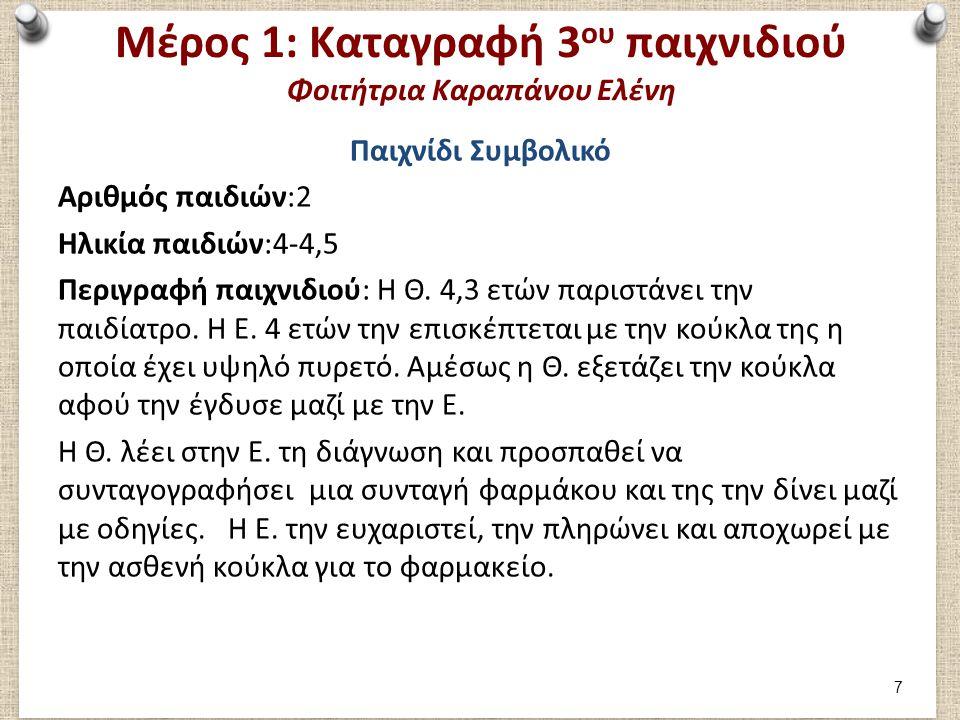 Μέρος 1: Καταγραφή 3 ου παιχνιδιού Φοιτήτρια Καραπάνου Ελένη Παιχνίδι Συμβολικό Αριθμός παιδιών:2 Ηλικία παιδιών:4-4,5 Περιγραφή παιχνιδιού: Η Θ. 4,3