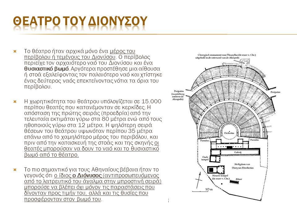  Το θέατρο ήταν αρχικά μόνο ένα μέρος του περίβολου ή τεμένους του Διονύσου. Ο περίβολος περιείχε τον αρχαιότερο ναό του Διονύσου και ένα θυσιαστικό