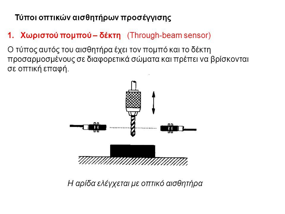 Τύποι οπτικών αισθητήρων προσέγγισης 1. Χωριστού πομπού – δέκτη (Through-beam sensor) Ο τύπος αυτός του αισθητήρα έχει τον πομπό και το δέκτη προσαρμο