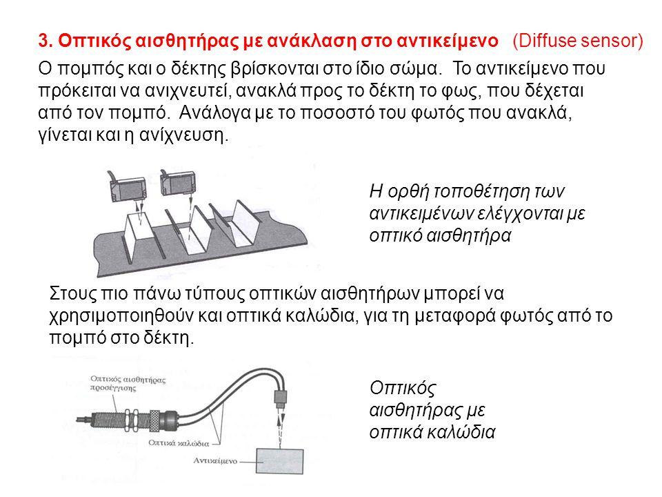 3. Οπτικός αισθητήρας με ανάκλαση στο αντικείμενο (Diffuse sensor) Ο πομπός και ο δέκτης βρίσκονται στο ίδιο σώμα. Το αντικείμενο που πρόκειται να ανι