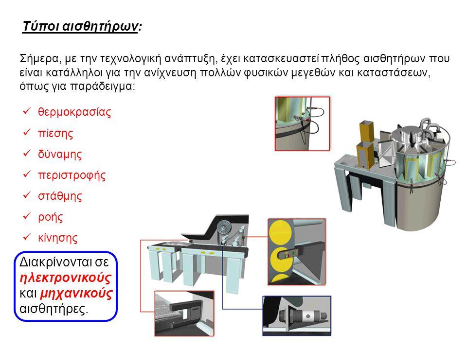 Στόχοι: Ο μαθητής να: (α) αναφέρει τα βασικά χαρακτηριστικά και χρήσεις των επαγωγικών αισθητήρων προσέγγισης.