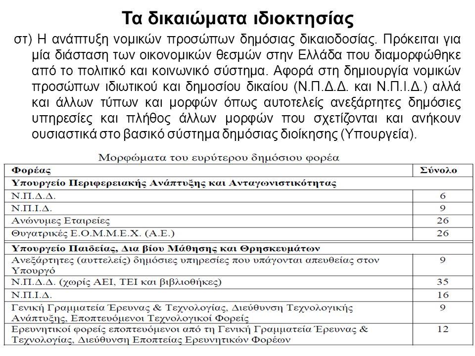 16 Τα δικαιώματα ιδιοκτησίας στ) Η ανάπτυξη νομικών προσώπων δημόσιας δικαιοδοσίας. Πρόκειται για μία διάσταση των οικονομικών θεσμών στην Ελλάδα που