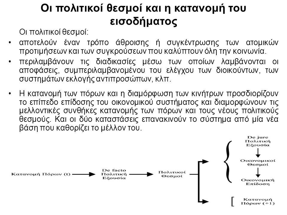31 Οι πολιτικοί θεσμοί και η κατανομή του εισοδήματος Οι πολιτικοί θεσμοί: αποτελούν έναν τρόπο άθροισης ή συγκέντρωσης των ατομικών προτιμήσεων και τ