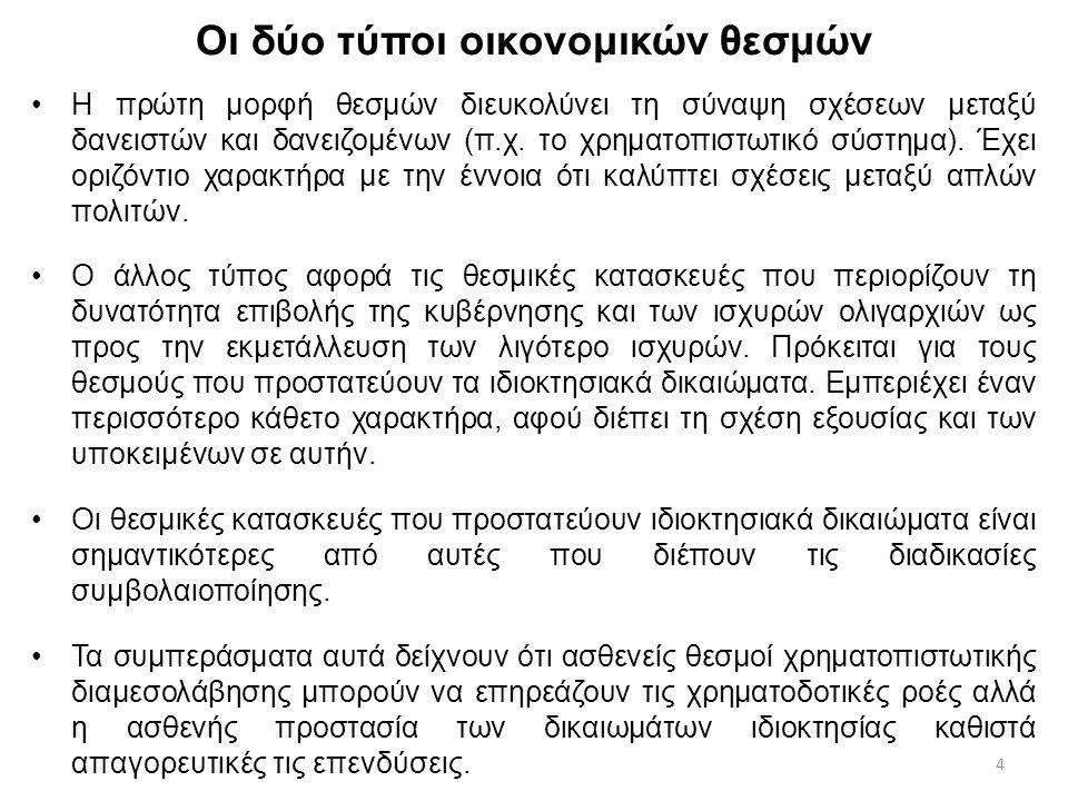 15 Τα δικαιώματα ιδιοκτησίας ε) Το Ελληνικό φορολογικό σύστημα χαρακτηρίζεται από συχνές αναδιαρθρώσεις και δυσκολίες στις συναλλαγές με αυτό.