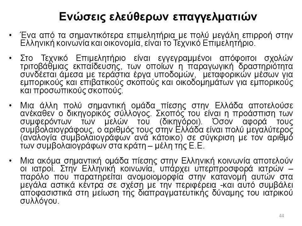 44 Ενώσεις ελεύθερων επαγγελματιών Ένα από τα σημαντικότερα επιμελητήρια με πολύ μεγάλη επιρροή στην Ελληνική κοινωνία και οικονομία, είναι το Τεχνικό