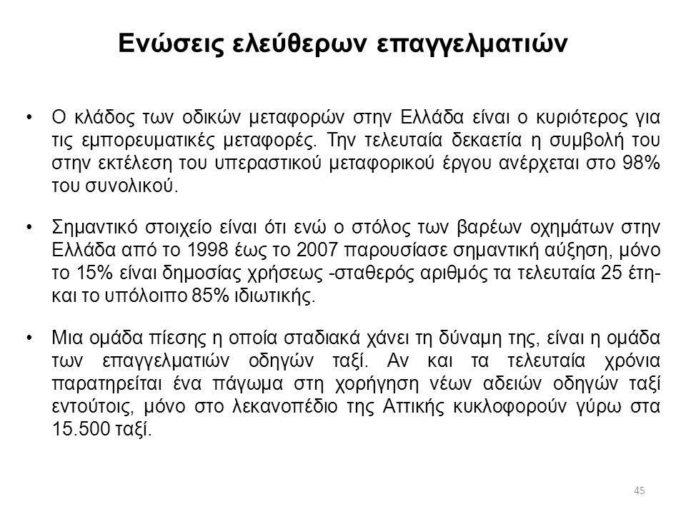 45 Ενώσεις ελεύθερων επαγγελματιών Ο κλάδος των οδικών μεταφορών στην Ελλάδα είναι ο κυριότερος για τις εμπορευματικές μεταφορές. Την τελευταία δεκαετ