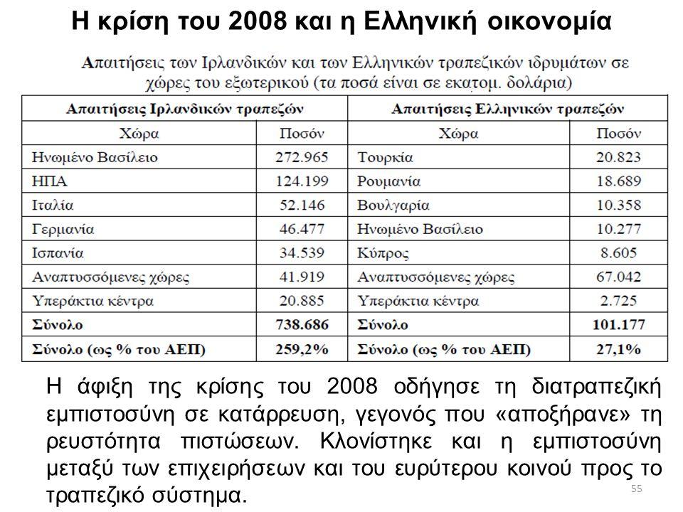 55 Η κρίση του 2008 και η Ελληνική οικονομία Η άφιξη της κρίσης του 2008 οδήγησε τη διατραπεζική εμπιστοσύνη σε κατάρρευση, γεγονός που «αποξήρανε» τη