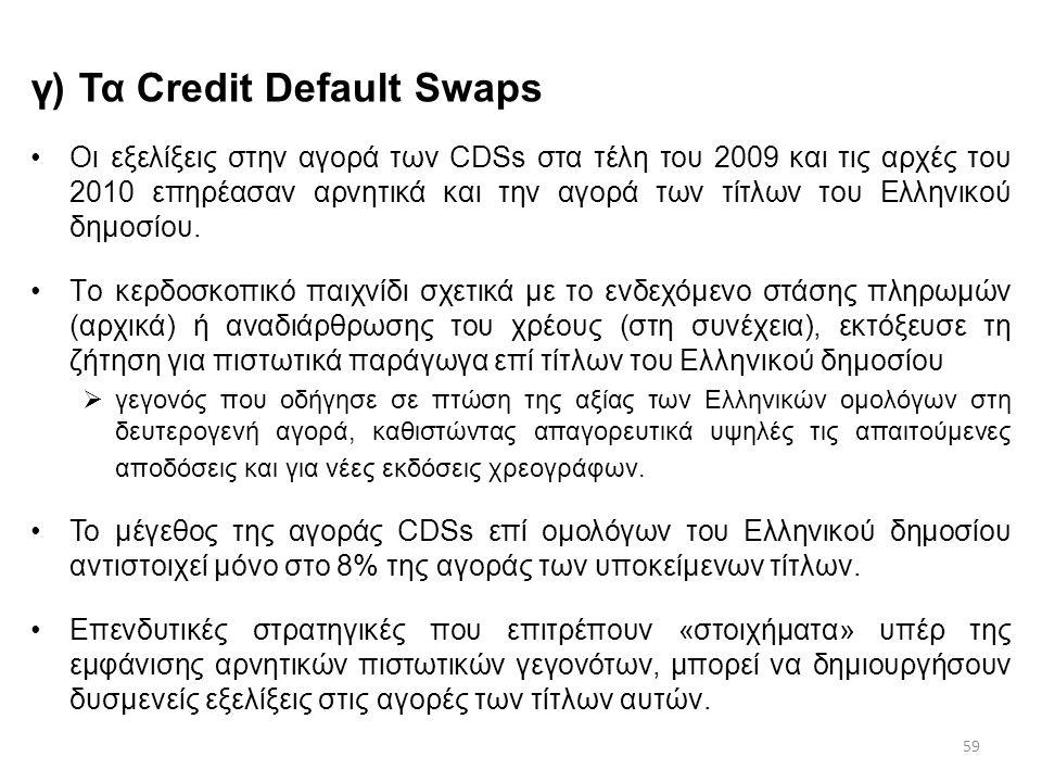 59 γ) Τα Credit Default Swaps Οι εξελίξεις στην αγορά των CDSs στα τέλη του 2009 και τις αρχές του 2010 επηρέασαν αρνητικά και την αγορά των τίτλων το