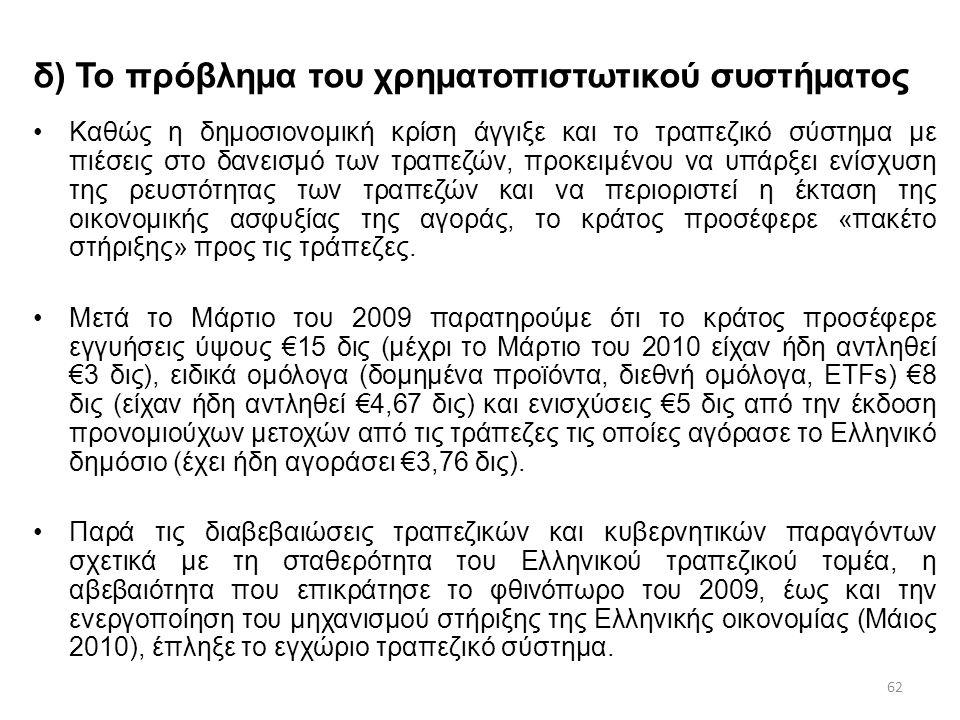 62 δ) Το πρόβλημα του χρηματοπιστωτικού συστήματος Καθώς η δημοσιονομική κρίση άγγιξε και το τραπεζικό σύστημα με πιέσεις στο δανεισμό των τραπεζών, π
