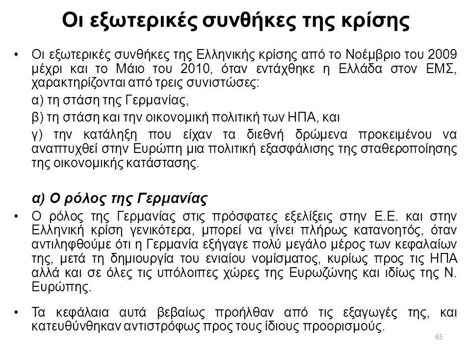65 Οι εξωτερικές συνθήκες της κρίσης Οι εξωτερικές συνθήκες της Ελληνικής κρίσης από το Νοέμβριο του 2009 μέχρι και το Μάιο του 2010, όταν εντάχθηκε η
