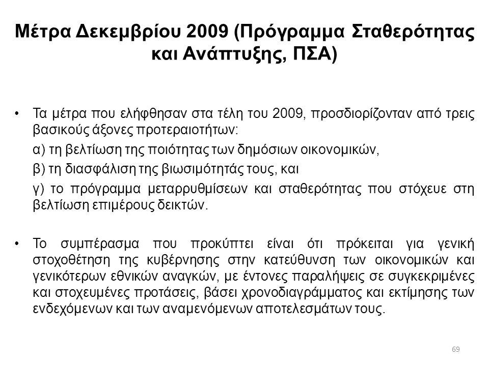 69 Μέτρα Δεκεμβρίου 2009 (Πρόγραμμα Σταθερότητας και Ανάπτυξης, ΠΣΑ) Τα μέτρα που ελήφθησαν στα τέλη του 2009, προσδιορίζονταν από τρεις βασικούς άξον