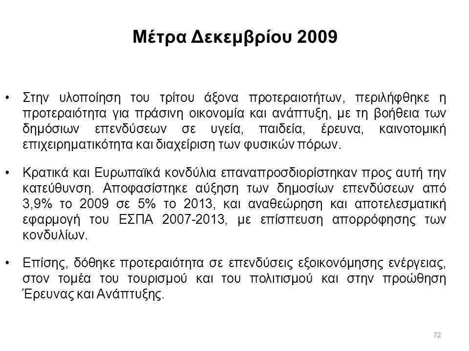 72 Μέτρα Δεκεμβρίου 2009 Στην υλοποίηση του τρίτου άξονα προτεραιοτήτων, περιλήφθηκε η προτεραιότητα για πράσινη οικονομία και ανάπτυξη, με τη βοήθεια