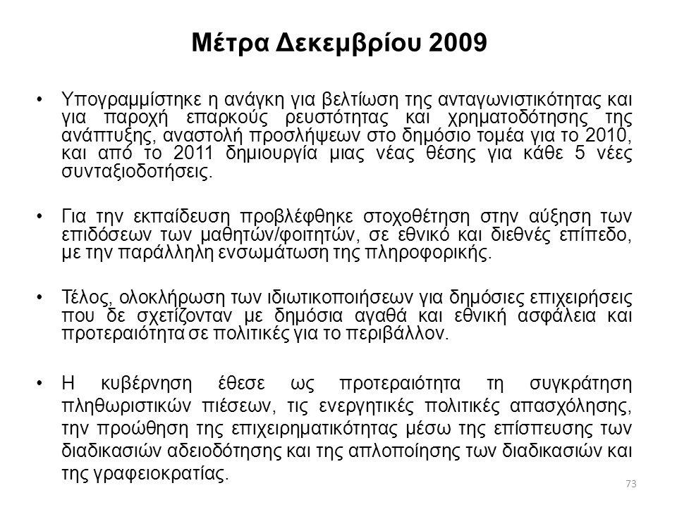 73 Μέτρα Δεκεμβρίου 2009 Υπογραμμίστηκε η ανάγκη για βελτίωση της ανταγωνιστικότητας και για παροχή επαρκούς ρευστότητας και χρηματοδότησης της ανάπτυ